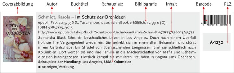 Beispiel Premium-Eintrag Indie-Katalog